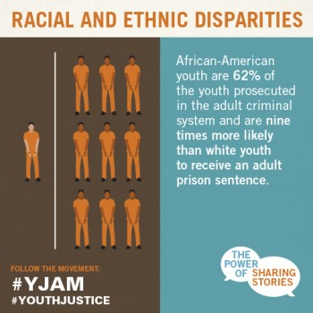 #YJAM: Different Race, Different Treatment