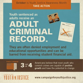 The Voices of Youth Justice Reform