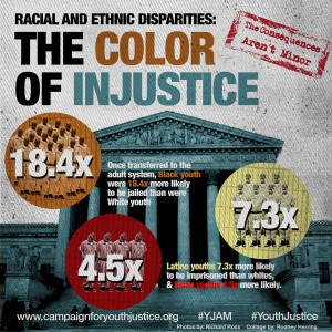 The Color of Injustice